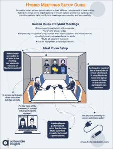 A.I. Hybrid Meetings Guide